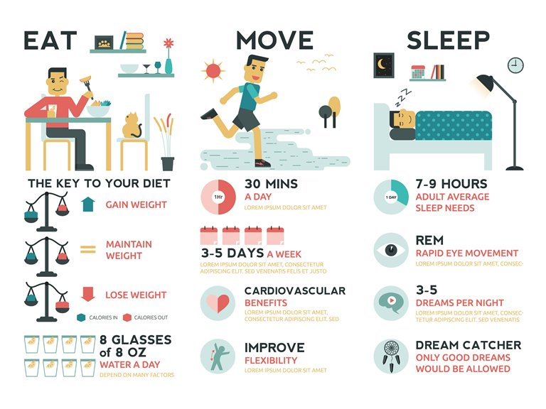 How you eat, move and sleep will shape your day